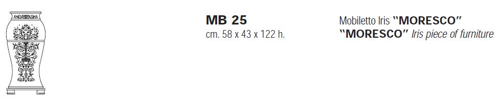MB 25