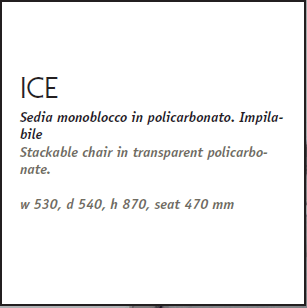 ice dim
